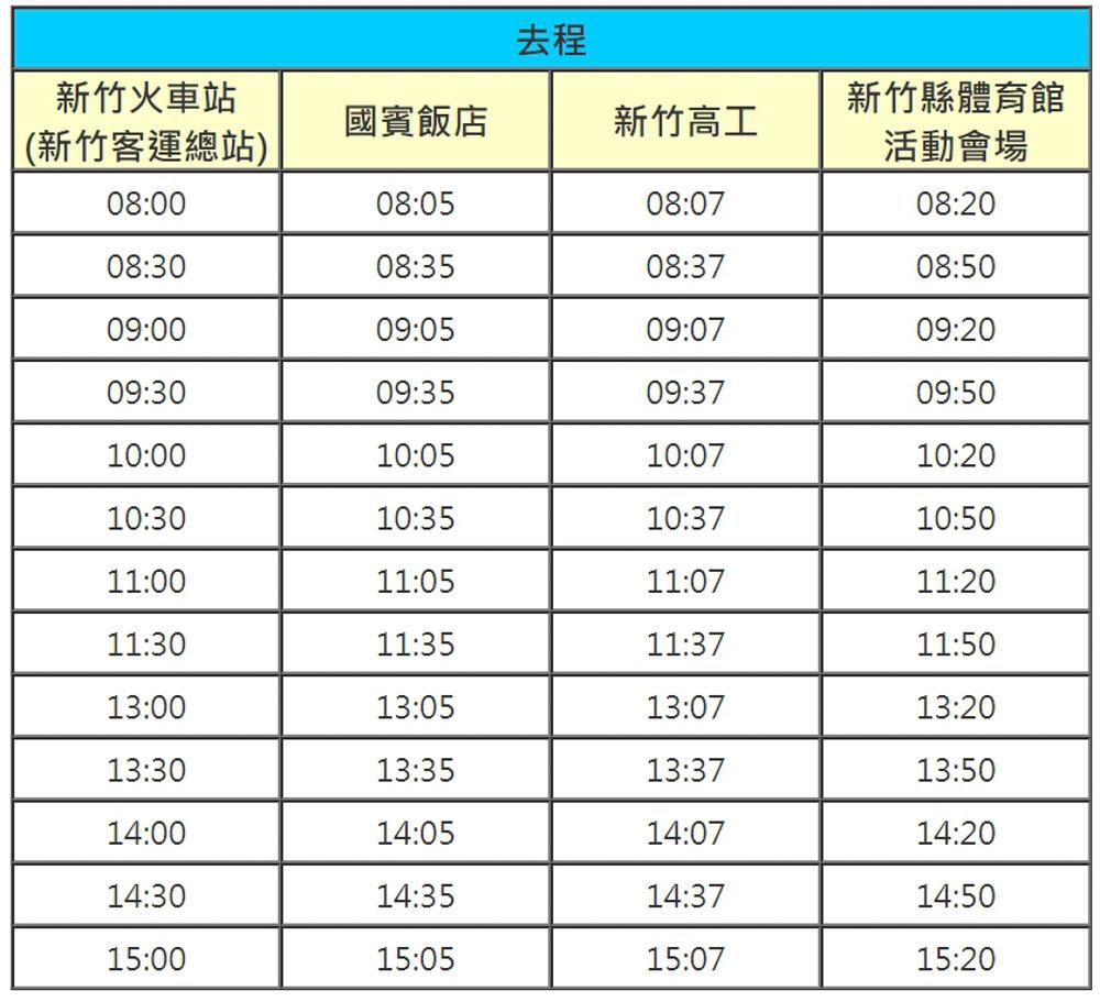桃竹苗地區就業博覽會!2月16日將於新竹縣體育館舉辦