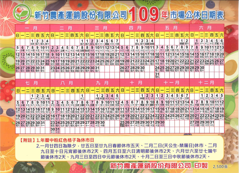 109年新竹經國路果菜批發市場公休日時間表出來囉!除夕過年春節果菜市場營業時間