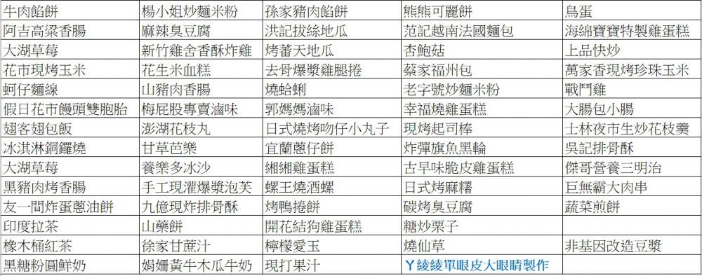 2020新竹假日花市最新報導!新竹假日花市已搬回新竹體育場囉!最新攤商名單及位置分布