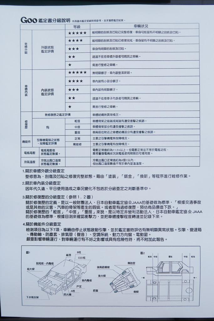 ▌分享 ▌台中南屯區豐田國際車業~價格透明車況良好~台中二手車、中古車行推薦